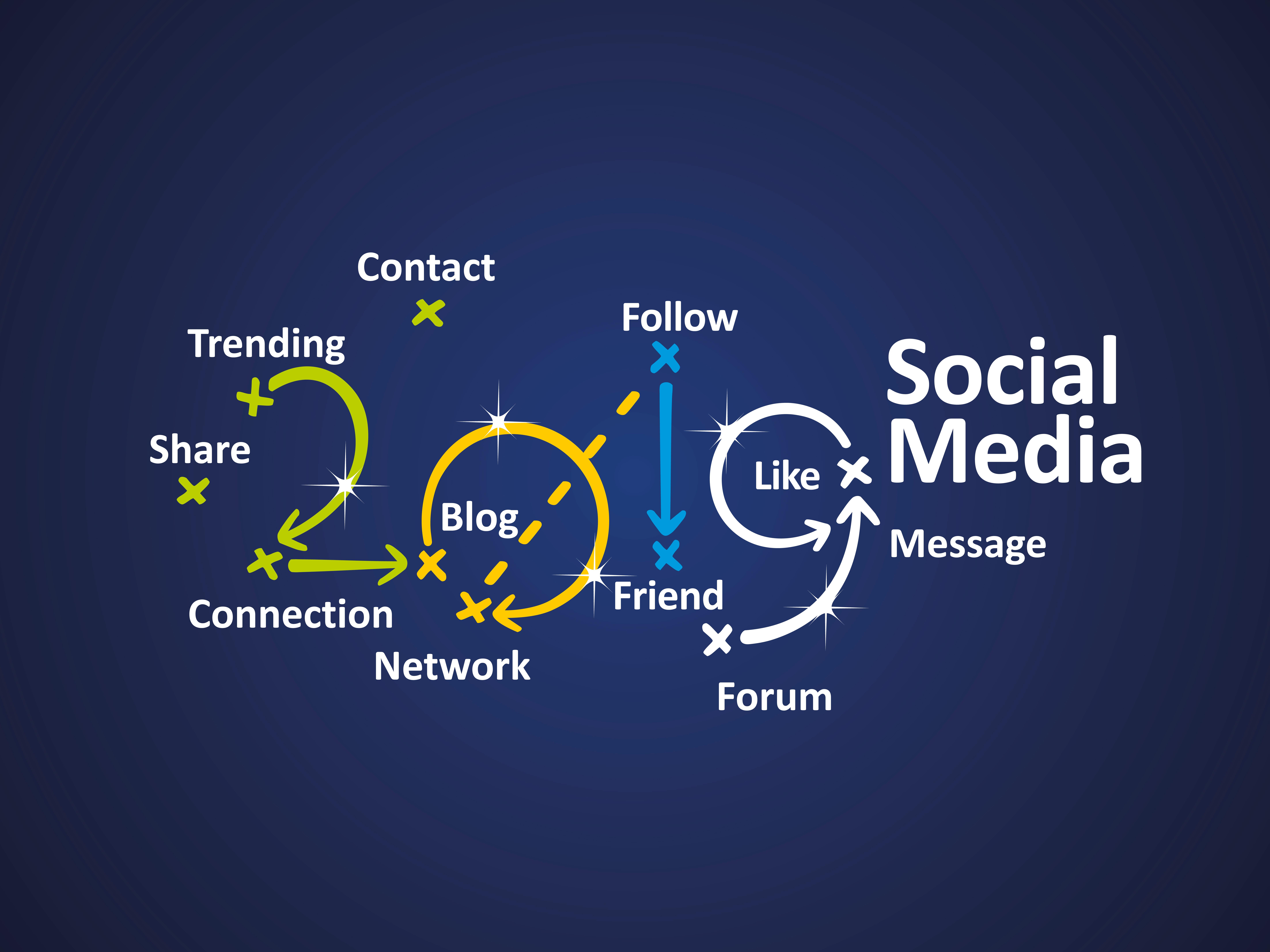 I trend del 2019 per i social? Intelligenza artificiale e realtà aumentata